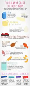 The Ultimate Guide To Food Safety Is To Know Where Your