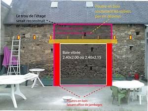 Faire Une Ouverture Dans Un Mur Porteur En Parpaing : ouverture mur en pierre pour baie vitr e ~ Dailycaller-alerts.com Idées de Décoration