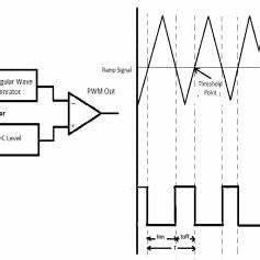 pdf ijesrt international journal of engineering sciences With isra circuit