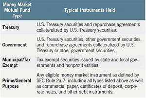 Fidelity Investments have not yet decided on their ...