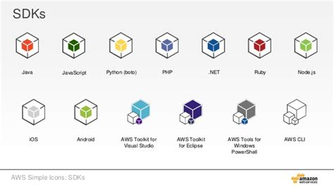 Aws Simple Icons_ppt