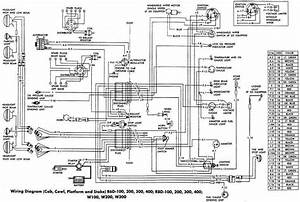 1970 Dodge Ignition Wiring Diagram