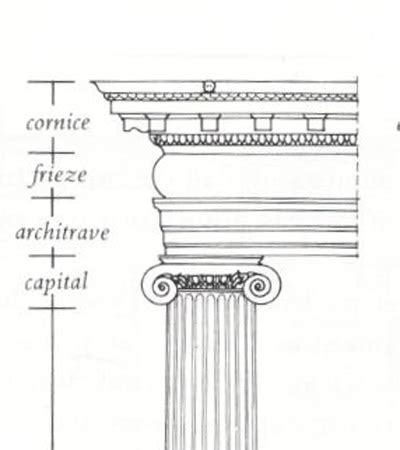 Definition Architecture by Architectural Terms Architrave Cmswillowbrook