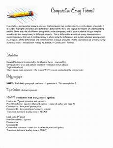 Process Essay Thesis Statement Poetry Comparison Essay Template Printable Synthesis Essay Prompt also English Essay Topics For Students Comparison Essay Template Essays On Canadian Writing Comparison  Essays About English Language
