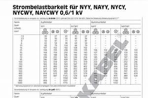 Querschnitt Berechnen Formel : strombelastbarkeit kabel berechnen h user immobilien bau ~ Themetempest.com Abrechnung