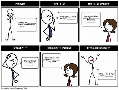 Storyboard Example Process Storyboards Warfield Anna Template