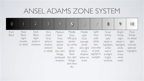 understanding ansel adams zone system katherine