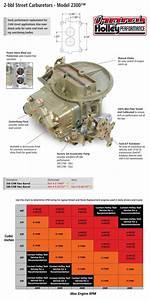 Holley Model 2300 Carburetor 2