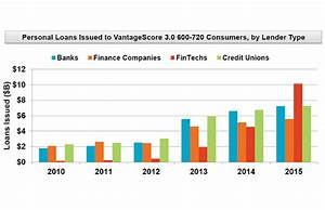 Personal Loans Vs Credit Cards  There Is Plenty Of Room