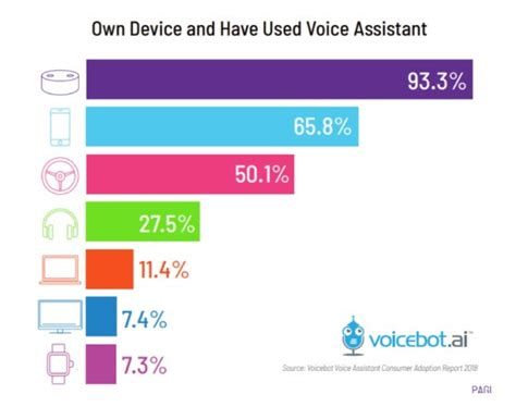 voice marketing is a looming opportunity but not without its pitfalls venturebeat