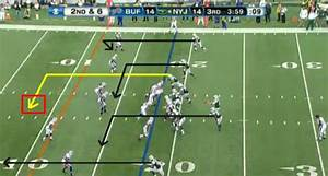 A look inside the Jets' offensive playbook - National ...