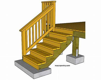 Stair Railing Stairs Deck Install Landings Build
