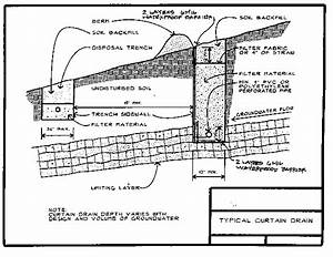 Private Sewage Disposal System Ordinance