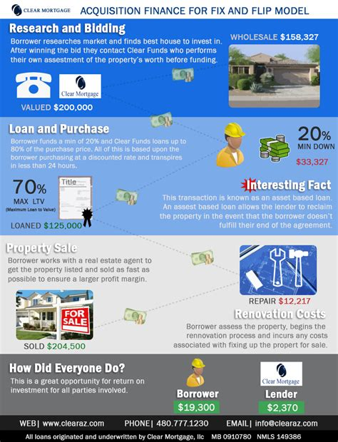 Small Boat Loans Bad Credit by Loan Qualify In California In Idaho Smscashloans