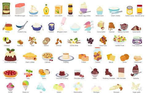 food recipes desserts cooking elements conceptdraw solution beverage guide library solutions