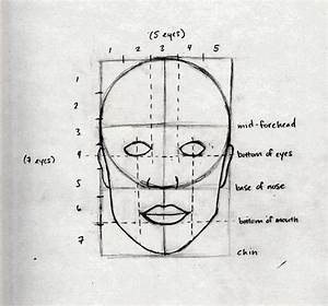 Drawing the Human Head and Figure in Proportion - 2