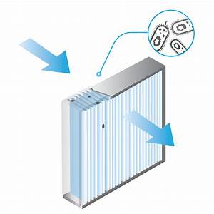 29 Air Conditioner Air Flow Direction Diagram