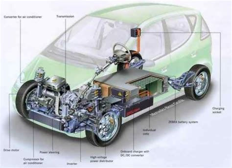 New Electric Car Technology by Auto Hybrid Electric Car It Is New Car Technology