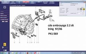 Butee Pedale Embrayage Clio 2 : help soucis pedale d 39 embrayage page 3 ~ Gottalentnigeria.com Avis de Voitures