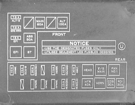 2000 Toyotum Echo Fuse Box by Repair Guides Circuit Protection Fuses Fusible