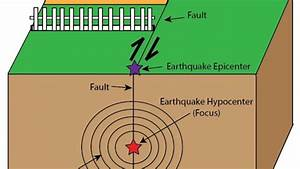Good Vibrations  What Earthquakes Can Tell Us About The Earth