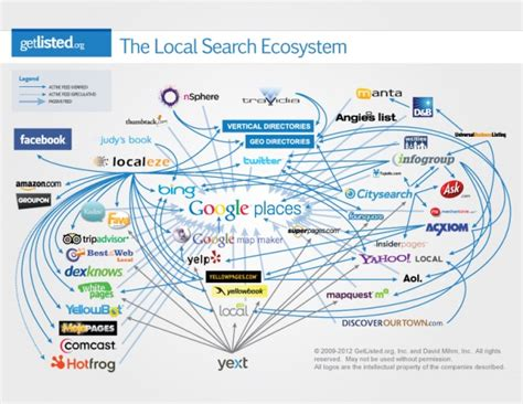 local search optimization local search optimization it s all about timing search
