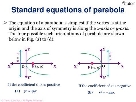 find standard form equation parabola parabola