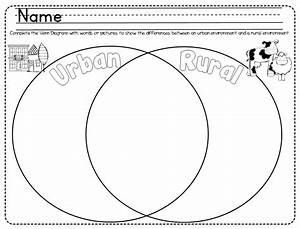 Urban  Rural Venn Diagram
