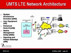 Umts Lte Network Architecture