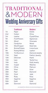 wedding anniversary gifts traditional modern With first year wedding anniversary gifts