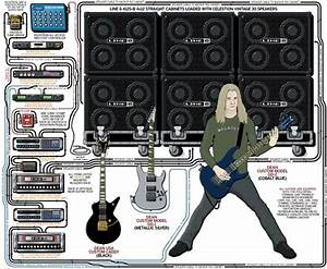 Megadeth  Rigs And Gears On Pinterest