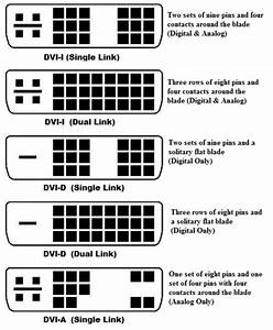Dual Link Dvi Diagram