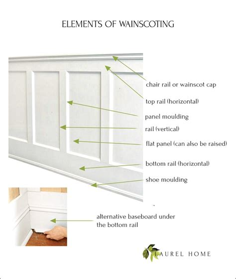 beadboard ceiling panels all about wainscoting the one thing you must never do