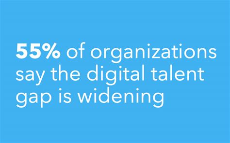 Study Warns The Digital Talent Gap Is Widening—here's What