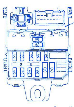 mitsubishi canter fuse box location efcaviation mitsubishi canter 2005 junction fuse box block circuit breaker diagram 187 carfusebox