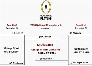 2016 College Football National Championship - TV Schedule ...