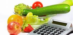 Getränke Berechnen : wie viel kalorien am tag brauchst du zum abnehmen ~ Themetempest.com Abrechnung