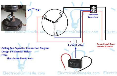 Fan Motor Start Capacitor Wiring ceiling fan capacitor wiring connection diagram