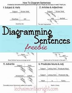 How To Diagram Sentences Freebie