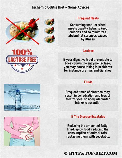 Lactose Free Diet Plan