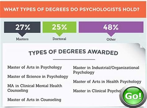Psychology Graduate Programs  Psych Grad Schools In Missouri. Vancouver Wa Public Schools Loans On Titles. Requirements For Bankruptcy Banners & Signs. New York City Cosmetic Dentistry. Lowest Tuition Universities Asthma Back Pain. Powershell Gui Interface Rogers Business Phone. Commercial Property Management Proposal. Property Damage Liability Insurance. Reverse Mortgage Industry United Health Aarp