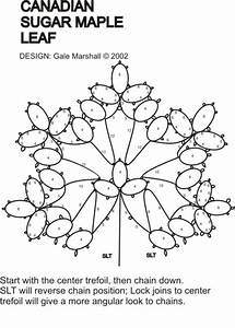 Nata U0026 39 S Patterns