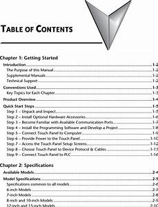 C More Hardware User Manual Table Of Contents