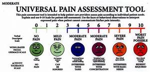Wong Baker Scale Chart Universal Assessment Tool May Monde