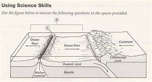 The Ocean Floor Diagram Answers