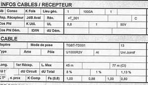 Section De Cable électrique : rapport de stage et section de c bles ~ Dailycaller-alerts.com Idées de Décoration