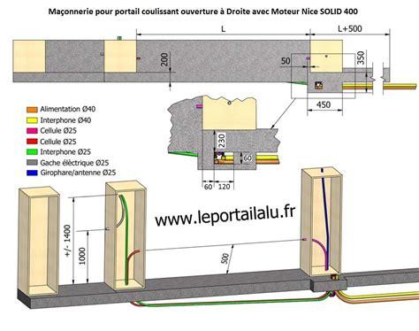 Supérieur Gaine Electrique Pour Exterieur 13 Comment Choisir Portail Coulissant Electrique Meilleures Images D