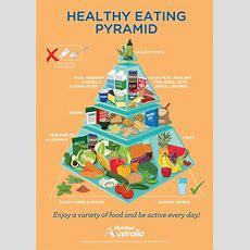 Healthy Eating Pyramid  Nutrition Australia