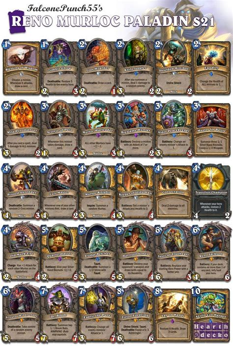 paladin hearthstone deck kft 17 best images about hearthstone decks on