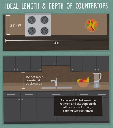 Best Practices for Kitchen Space Design   Fix.com